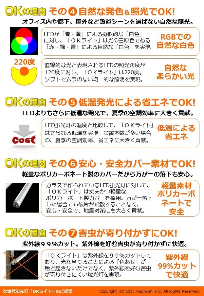 OKL_slide02